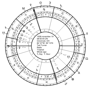 Ted Turner's Natal Chart