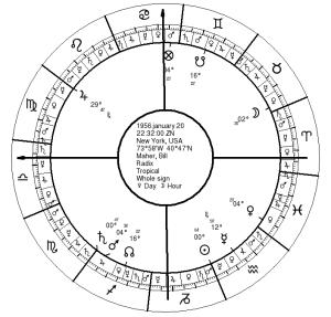 Bill Maher's Natal Chart