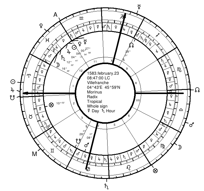 Morinus' Natal Chart with Twelfth-Parts