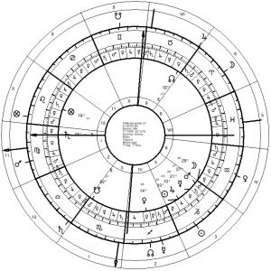 Donna Summer's Pre-Death Solar Return
