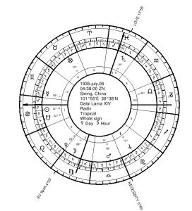 Dalai Lama's Lot of the Moon (CTRL+Click to Enlarge)