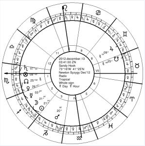 New Moon 12-13-12 Sandy Hook