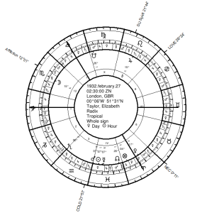 Liz Taylor's Natal Chart with Important Lots