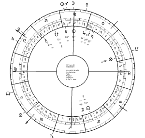 Transits at Time of Kerkorian's Death (exact time of day unknown) - Inner Wheel is Natal - Outer Wheel is Transits